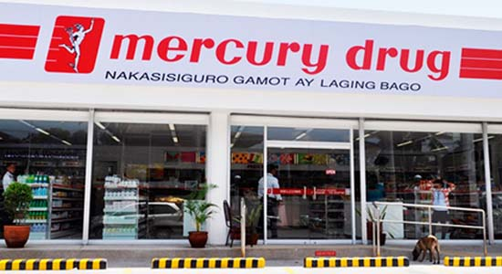 "The ""Smart Shopper"" study found the Mercury Drug chain scored highest in accessibility with 86% of respondents saying there is a branch near their home or office."